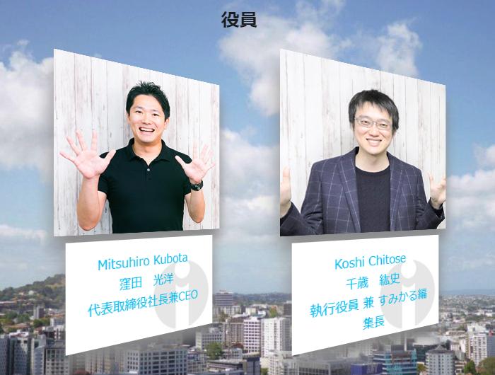iyell株式会社の役員構成